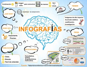 infografias-en-power-point-1-1024x791